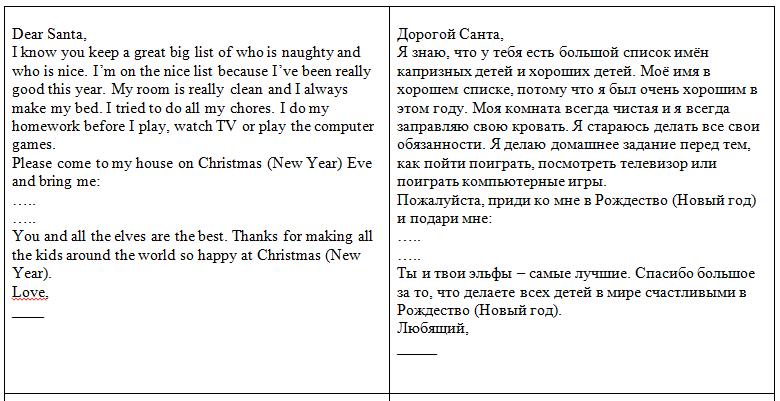 письмо Санта Клаусу на английском 75