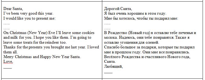письмо Санта Клаусу на английском 77