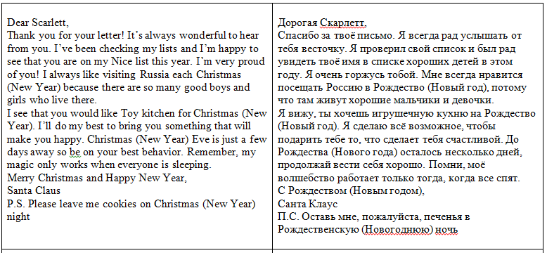 письмо Санта Клаусу на английском 83