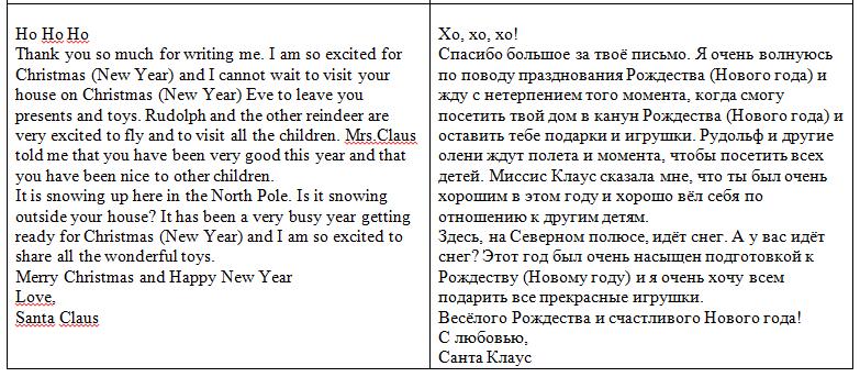 письмо Санта Клаусу на английском 85