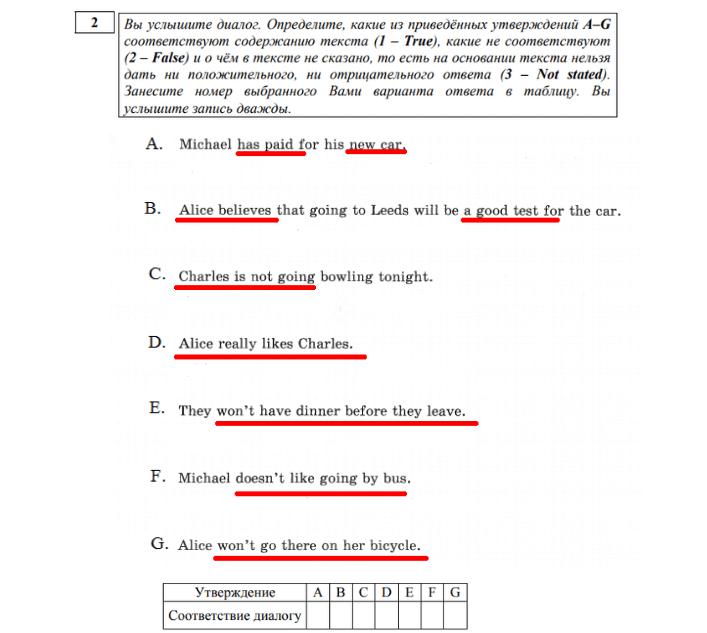 аудирование 2 ЕГЭ английский язык 7